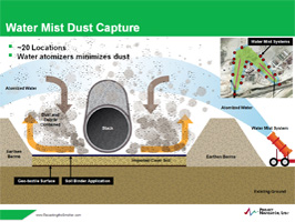 Chimney Demolition Water Mist System